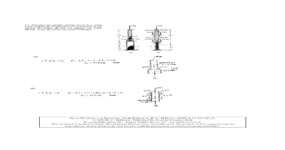 Solucionario Mecnica de Materiales del Hibbeler 6ta Edicin